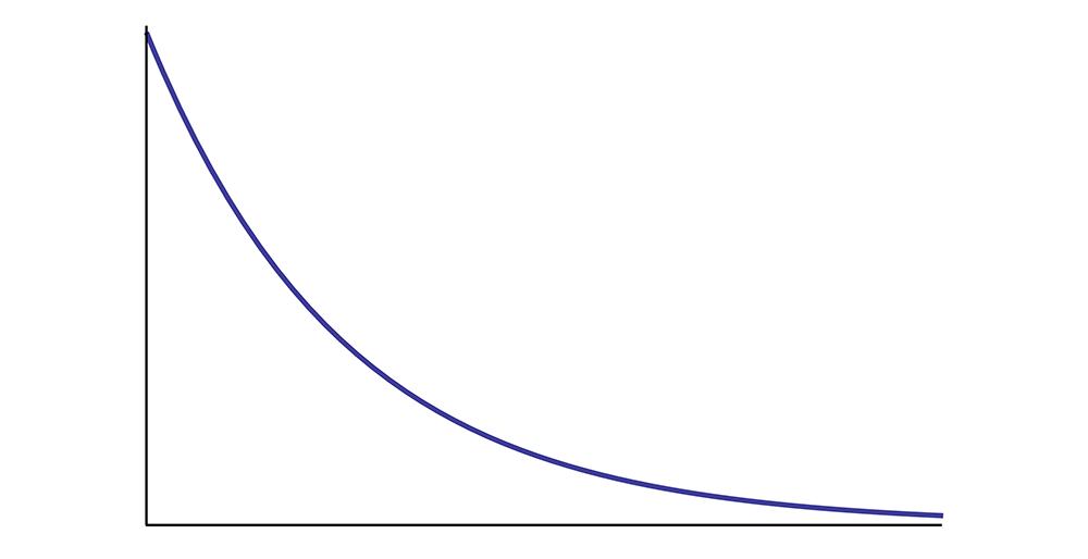 cross_entropyで過学習。reduce_sumの修正。